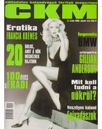 CKM 1999. január
