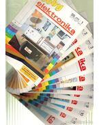 Hobby elektronika 1995. VI. évfolyam (teljes)