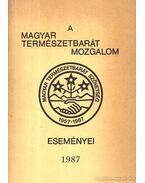 A magyar természetbarát mozgalom eseményei 1987. - Kalmár László