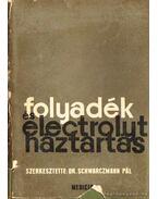 Folyadék és electrolyt háztartás