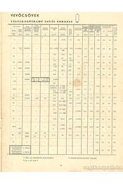 Tungsram - Régikönyvek