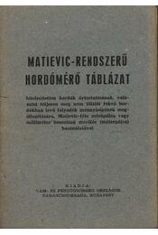 Matievic-rendszerű hordómérő táblázat - Régikönyvek